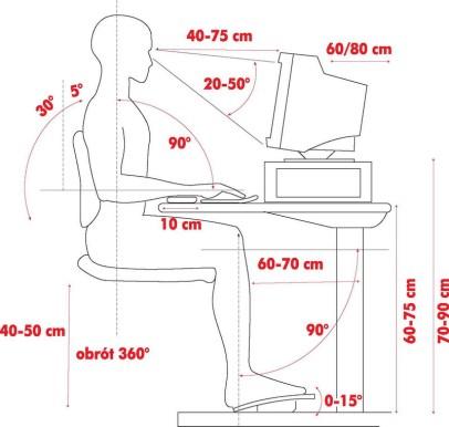 Ergonomiczne-stanowisko-pracy-hGPokf